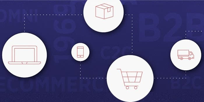 10 Integrations Essential for a Successful Ecommerce Website-min