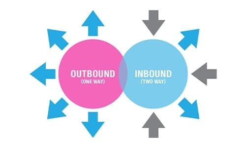 Balance Inbound-Outbound-min
